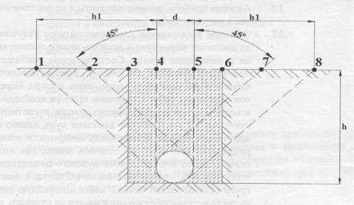 Рис.1. Схема расположения